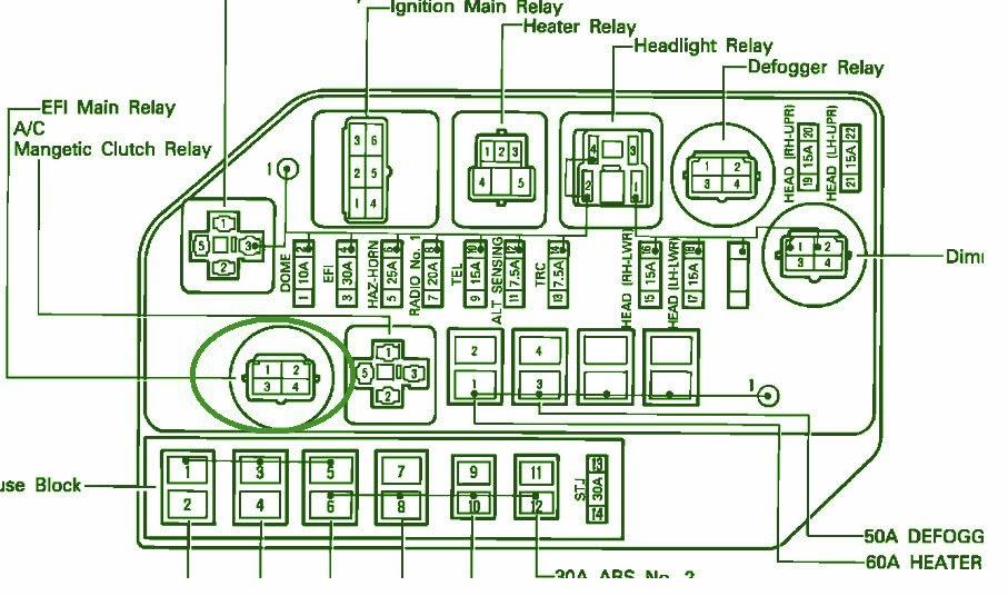 1995 Lexus Sc400 Fuse Box Wiring Diagram Aperture A Aperture A Zaafran It