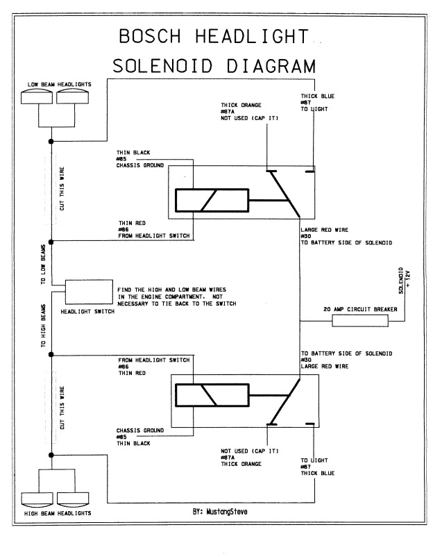 Diagram 74 Charger Headlight Wiring Diagrams Full Version Hd Quality Wiring Diagrams Goldwiring18 Newsetvlucera It