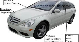 E Class 1996 2002 W210 Fuse Box Chart Location Designation Diagram Mb Medic