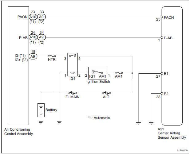 Toyotum Sienna Fuse Box Diagram