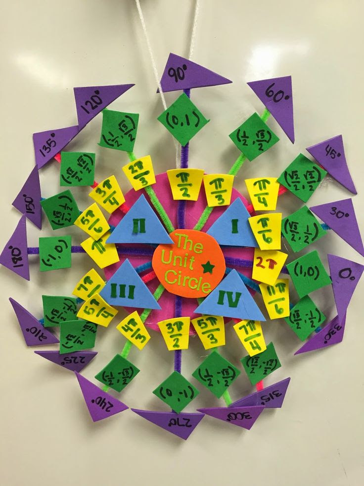1000+ ideas about Trig Unit Circle on Pinterest   Trigonometry ...