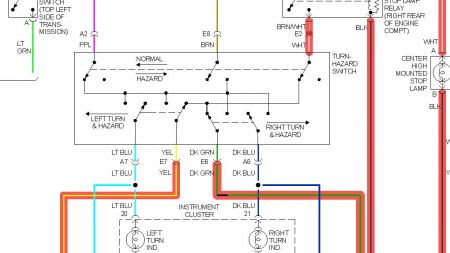 95 S10 Turn Signal Wiring Diagram - Wiring Diagram Networks