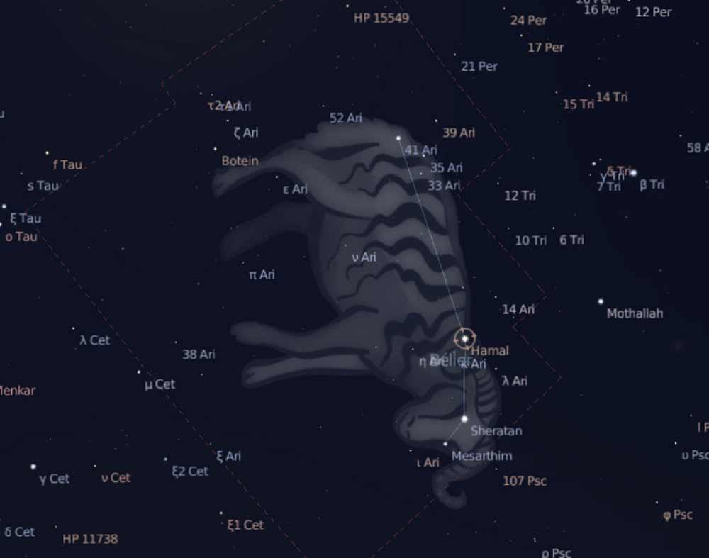 Constelaciones Del Zodíaco Astronoo