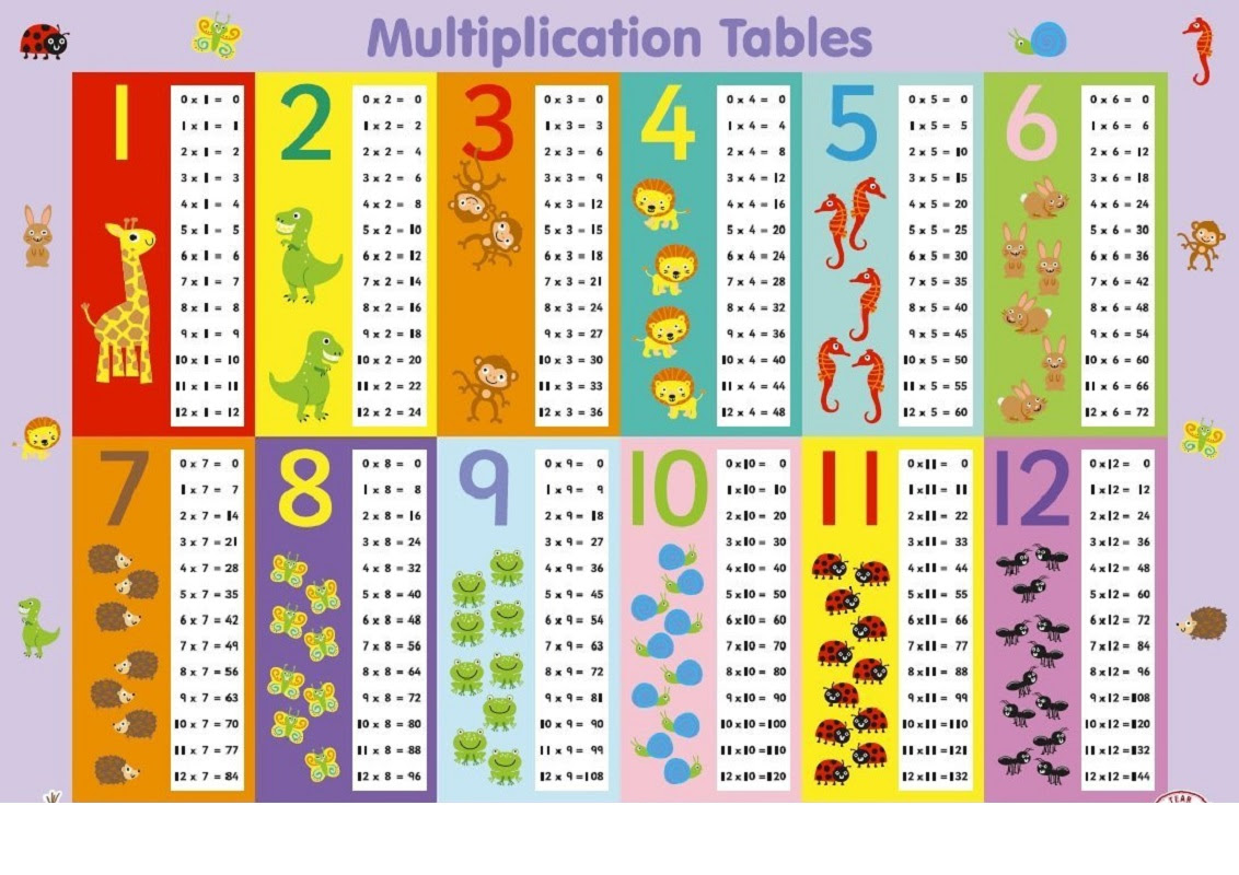 Printable 6 Times Table Charts | Activity Shelter