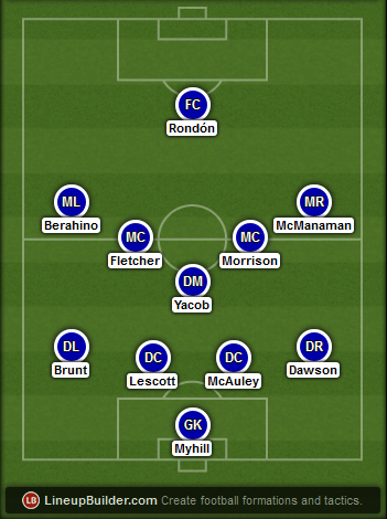 Predicted WBA lineup vs Chelsea on 23/08/2015