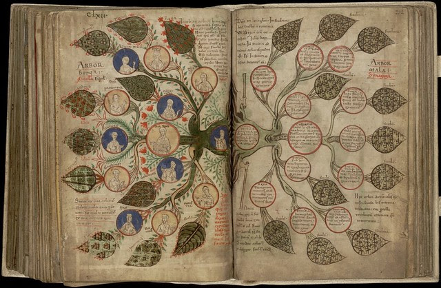 Liber Floridus - geneology tree