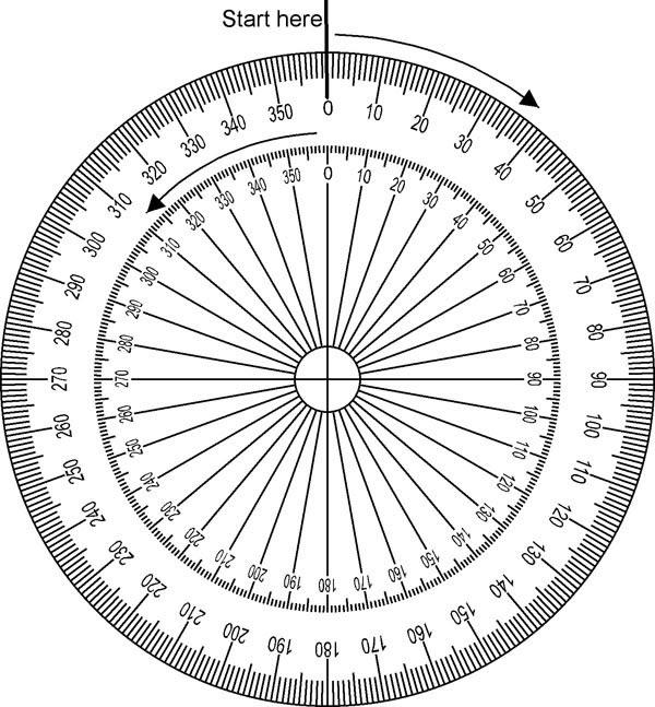 Unit Circle 360 Degrees