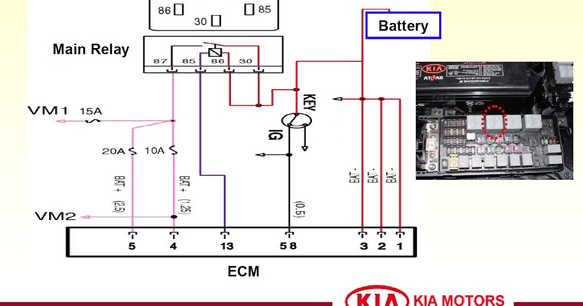 2014 Kia Optima Speaker Wiring Diagram from lh6.googleusercontent.com