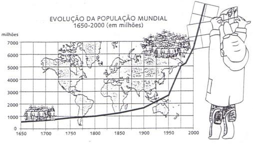 populacaomundial