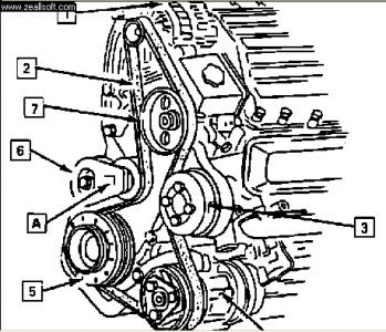 2004 pontiac grand am serpentine belt diagram for 4 cylinder 2 2