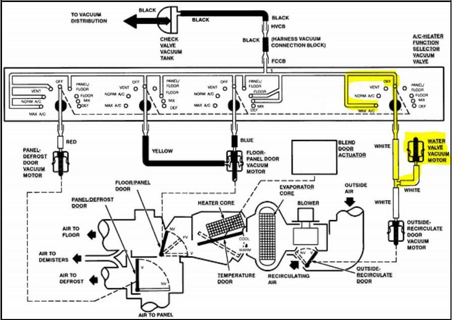 Diagram 2002 Explorer Ac Vacuum Diagram Full Version Hd Quality Vacuum Diagram Iphonexalpsre Primacasa Immobiliare It