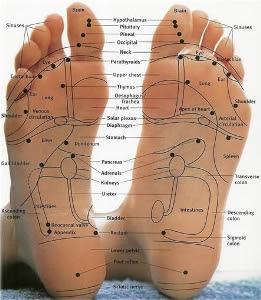 reflexología-foot_Humanity-Healing