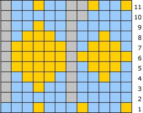 bearisle_grid