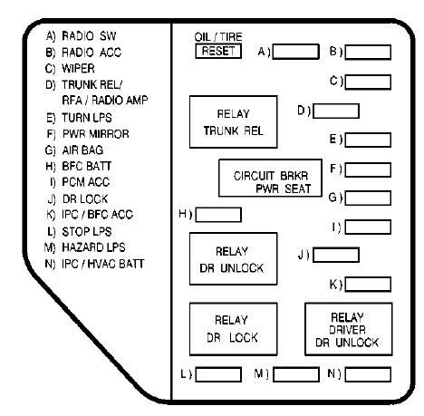 1999 Oldsmobile Alero Fuse Box Diagram Wiring Diagram Modernize Modernize Frankmotors Es