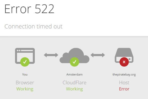 cloud522