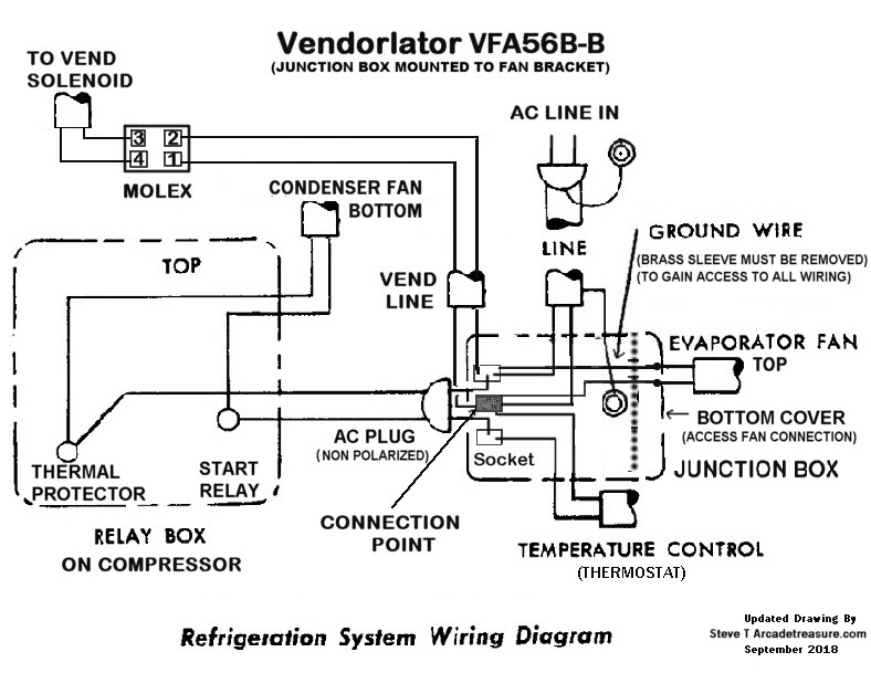 Wiring Diagram For Pepsi Sign