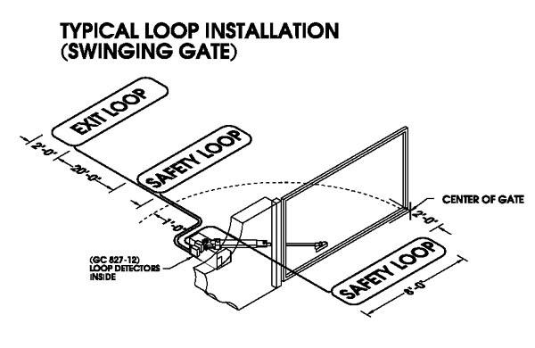 Gate Opener Loop Detector