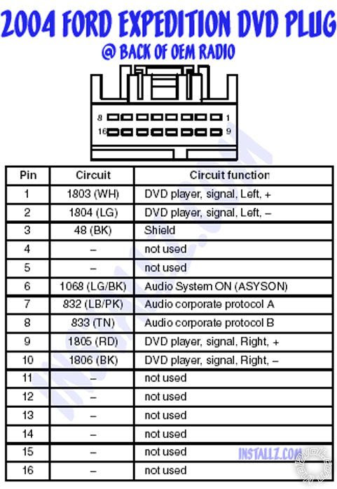 Ford Expedition Electrical Wiring Diagram