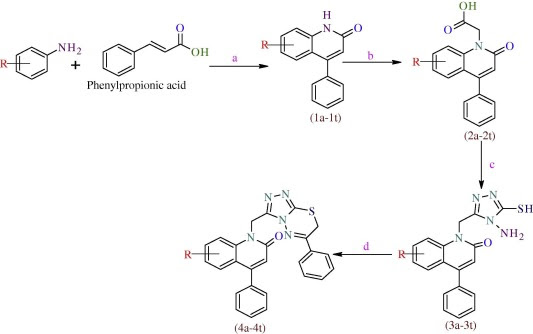 Synthetic Scheme for 1,2,4-triazolo[3,4-b][1,3,4]thiadiazine bearing substituted ...