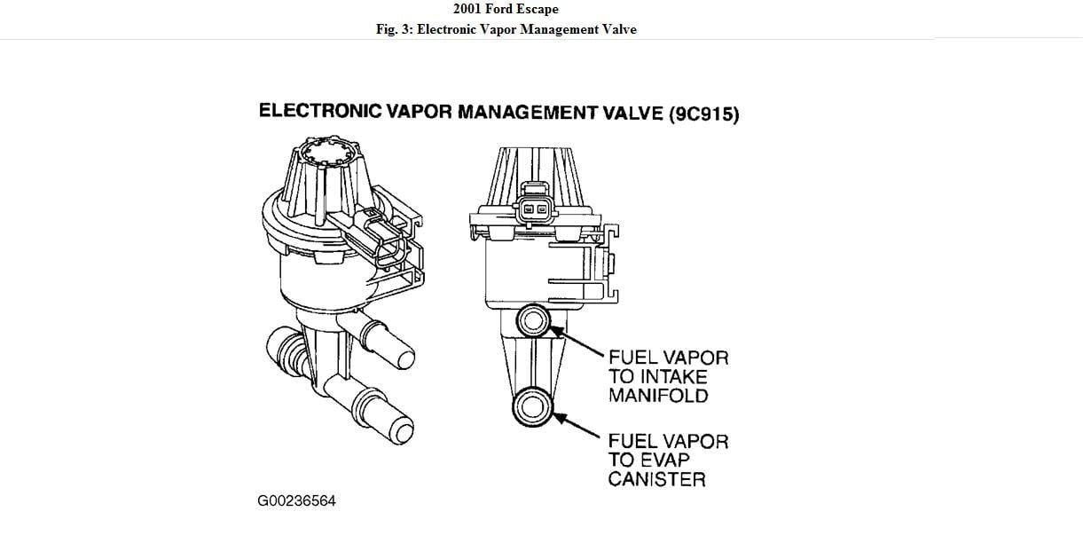 Wiring Diagram  32 2001 Ford Escape Vacuum Hose Diagram