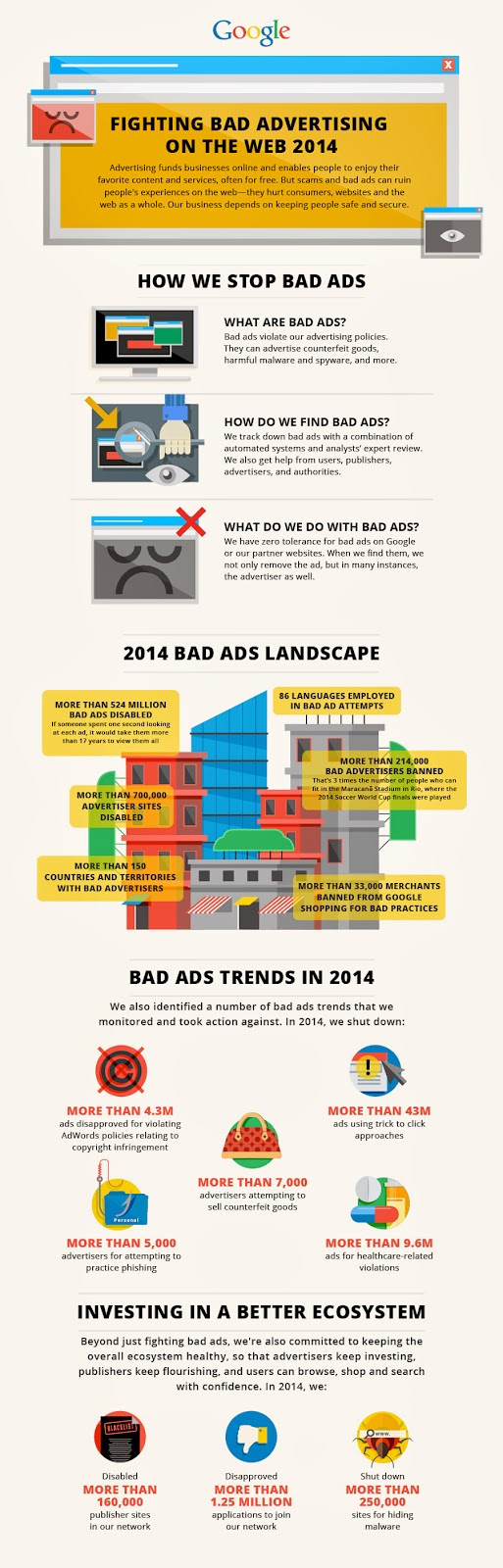 Google_BadAds_Infographic_Feb02-Final