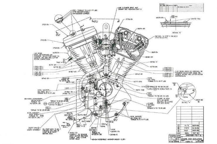 Evolution Engine Diagram