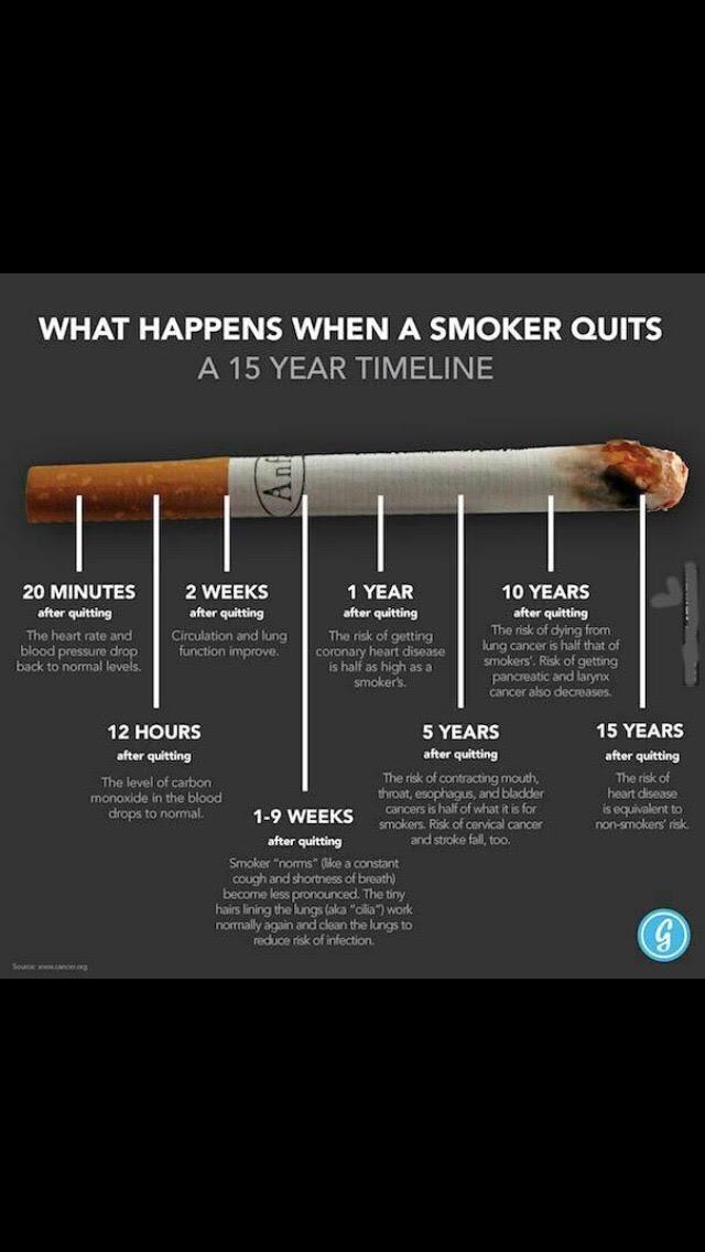 Stop Smoke: Quit Smoking Reddit Vape
