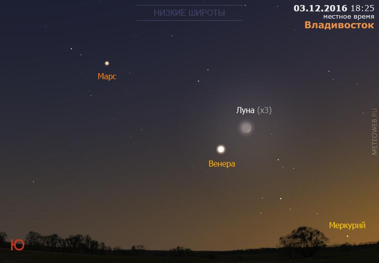 Растущая Луна, Венера, Марс и Меркурий на вечернем небе Владивостока 3 декабря 2016 г.