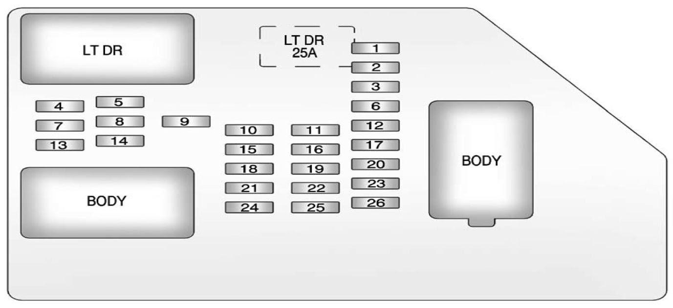 Cadillac Escalade 2011 2014 Fuse Box Diagram Auto Genius