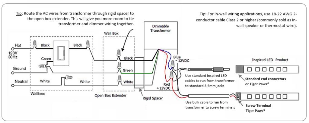 Diagram Car Led Strip Wiring Diagram Full Version Hd Quality Wiring Diagram Tinydiagrams Gevim Fr