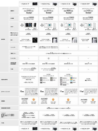 nex-5n_compare_02
