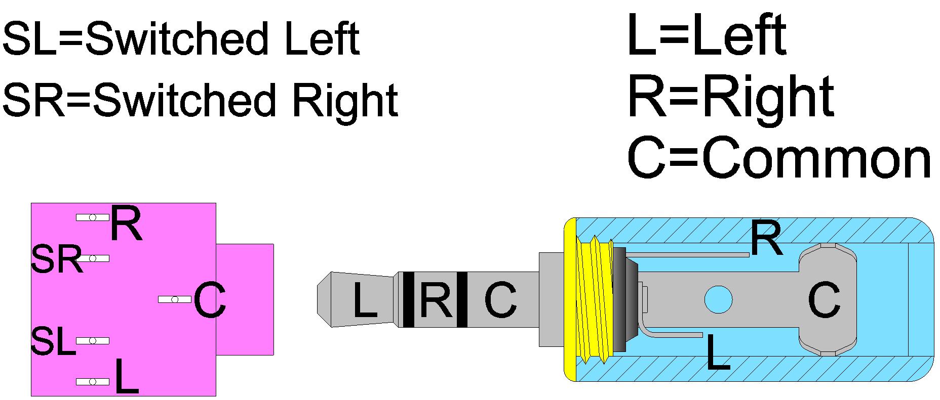 3 5 Mm Jack Wiring Exposed Wire On Schematic Symbol Begeboy Wiring Diagram Source