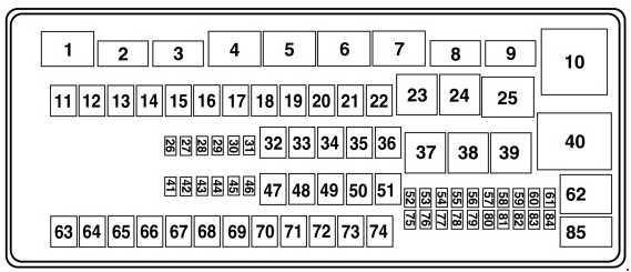 Ford E 450 2009 2015 Fuse Box Diagram Auto Genius