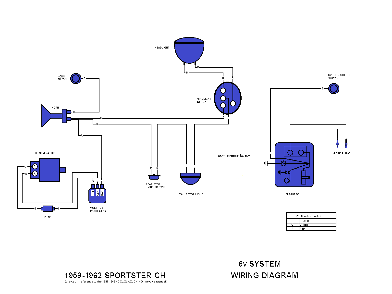 Ref Electrical System Sportsterpedia