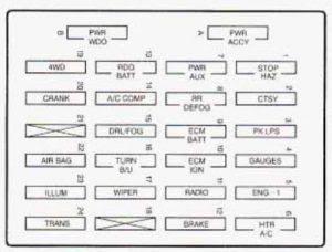 1997 Gmc Sierra Fuse Panel Diagram Wiring Diagram Web A Web A Reteimpresesabina It