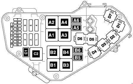 05 15 Audi Q7 Fuse Box Diagram