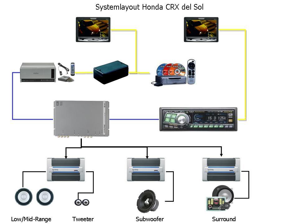 Latest I Need A Wiring Diagram For Sony Xplod Cdx Gt21w