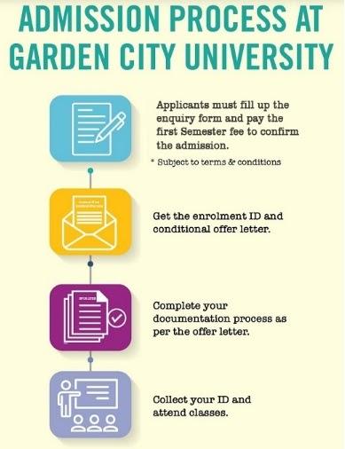 Gcu Academic Calendar 2022 2023.Academic Calendar Gcu Academic Calendar 2021 22