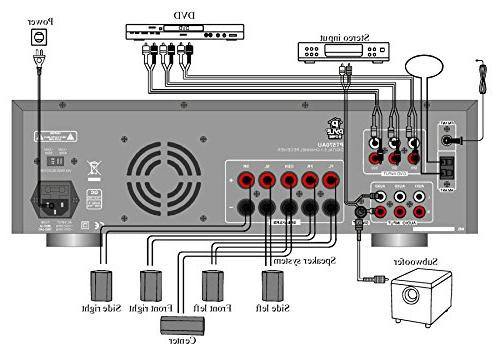 Wiring Diagram Home Theater Amplifier 5 1 Amplifier