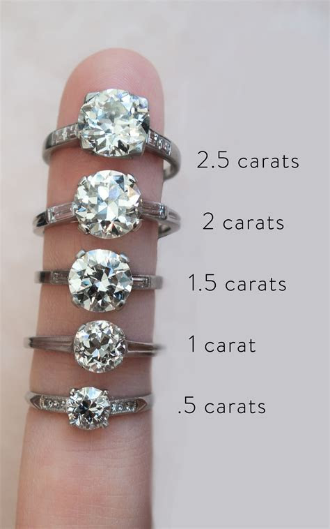 Actual Diamond Carat Size On A Hand   RINGS!!   Engagement