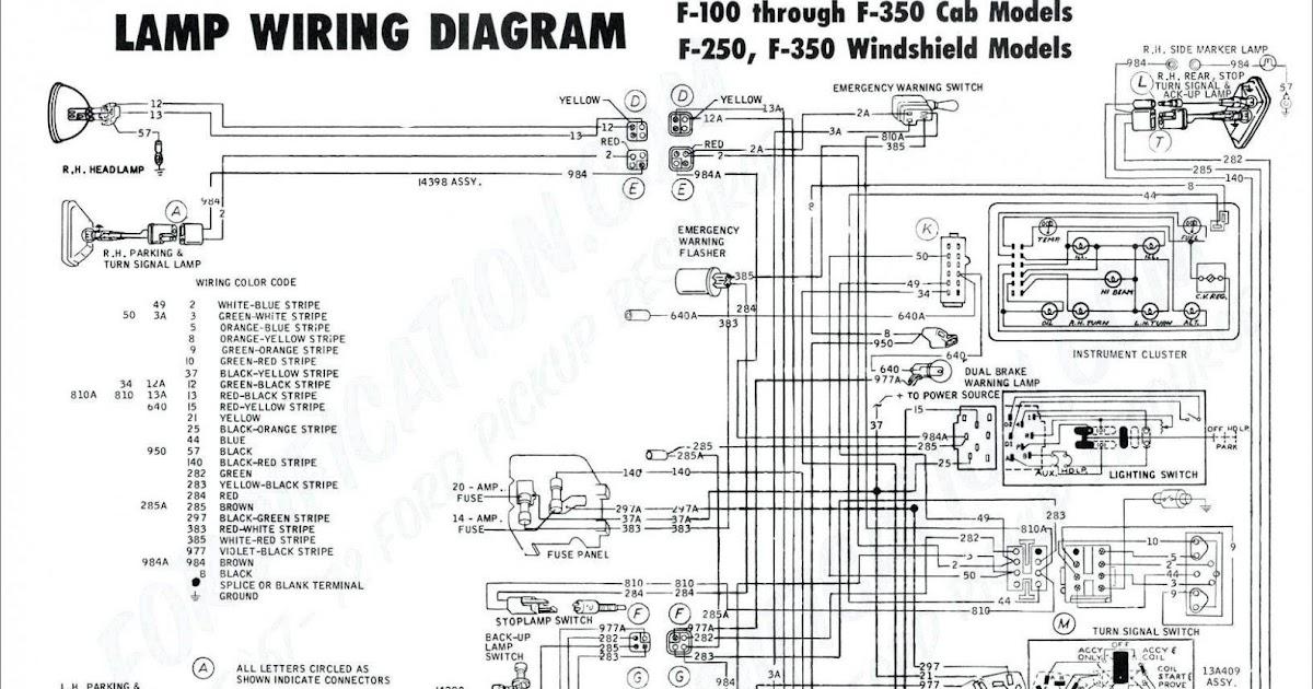 Renault Kadjar User Wiring Diagram 2018, Kia Rio 2005 Radio Wiring Diagram