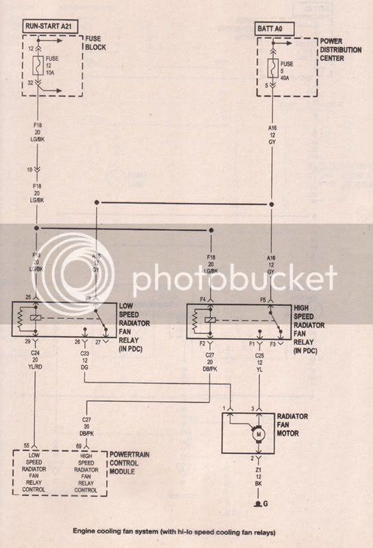 33 Pt Cruiser Cooling System Diagram