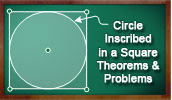 Online Geometry: Circle Inscribed in a Square, Theorems and Problems