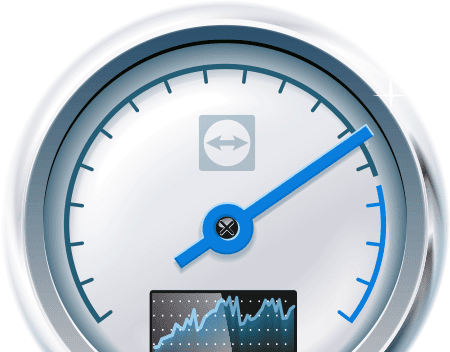 Optimisations quantifiables de la performance de TeamViewer