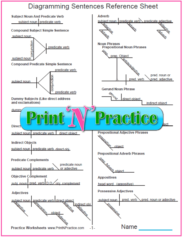 Printable Worksheets For Kids: Practice Makes Perfect