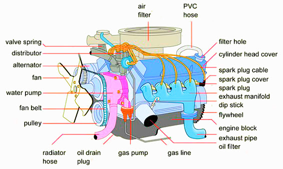 Engine Parts Drawing at GetDrawings | Free download