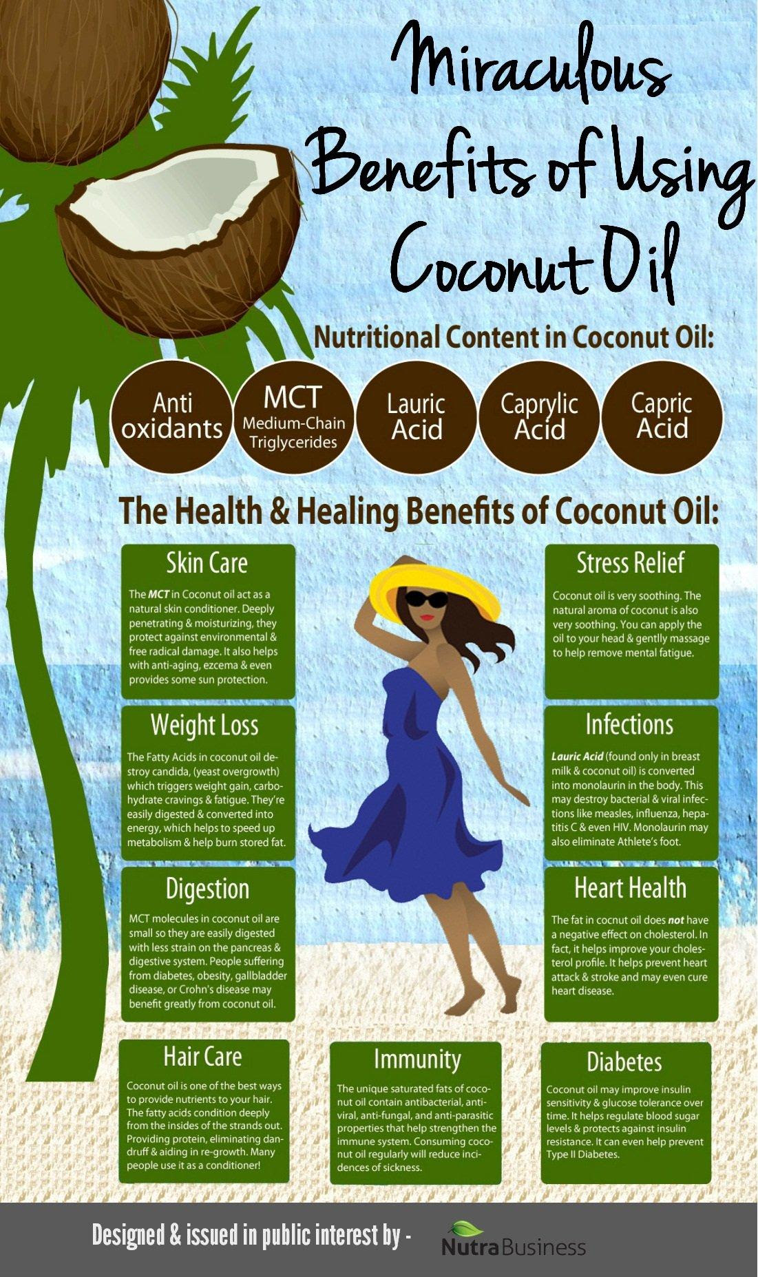 Study: Why Coconut Oil is Better Than Your Toothpaste?