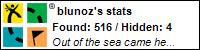 Profile for blunoz