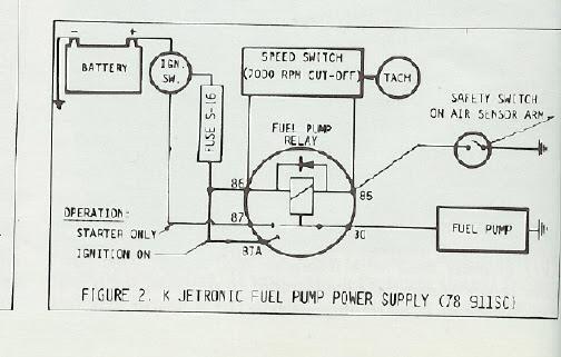 Porsche 911 Fuel Pump Wiring Diagram Wiring Diagram Reader B Reader B Saleebalocchi It