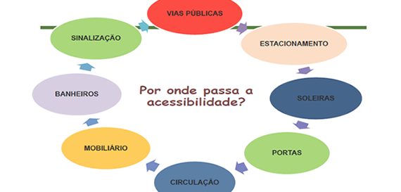 todos-junto-por-um-brasil-mais-acessivel-fotodestaque
